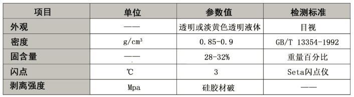 硅胶粘胶剂-热硫化型