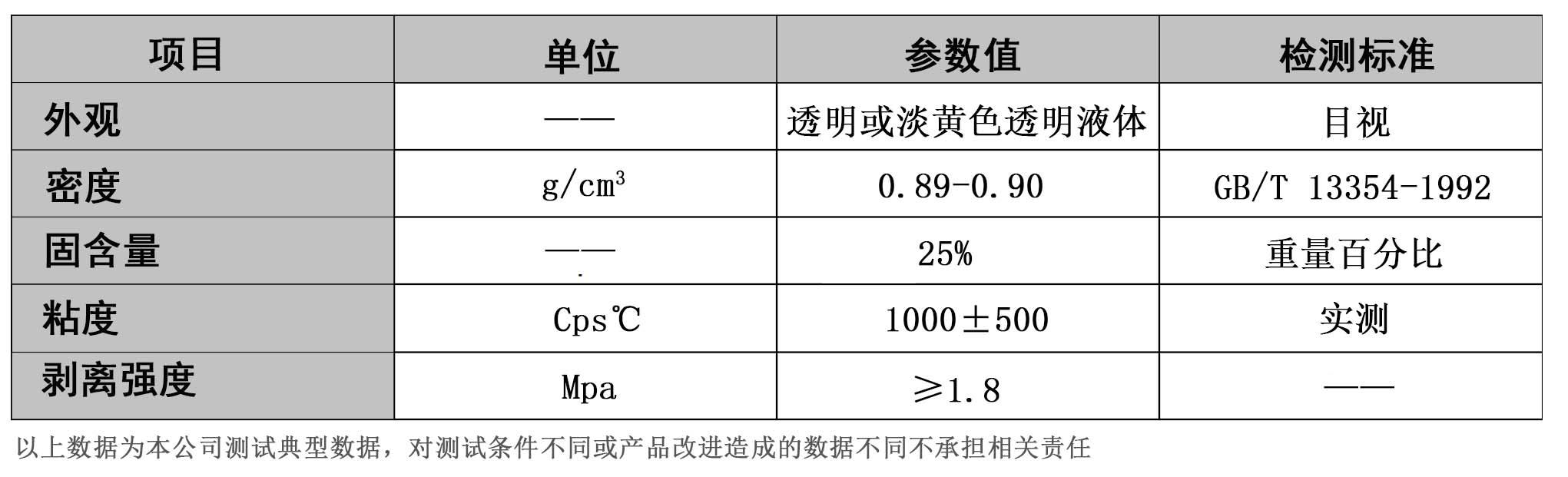 PVC-专用接着剂