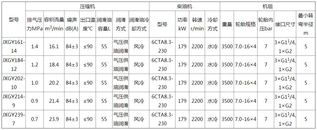 JXGY系列空压机