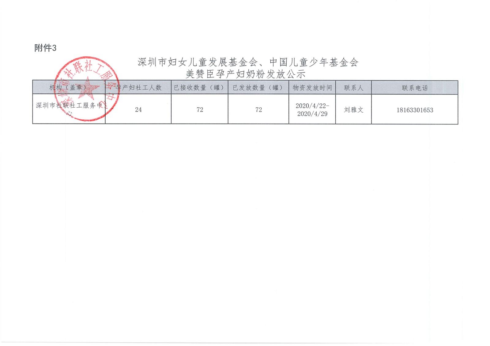 深圳市社联社工服务中心关于接受深圳市社会工作者协会捐赠的防疫物资使用情况公示(第八批)