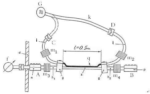 CCC01 电缆耦合钳