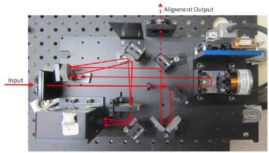 超短脉冲测量仪-FORG