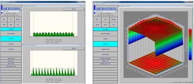 显示屏光学测量系统 Microvision