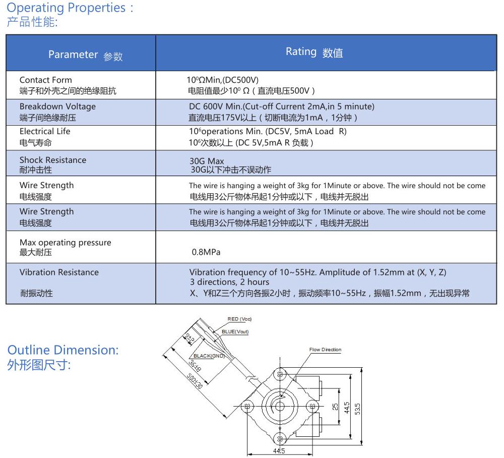 FWS-4001-01