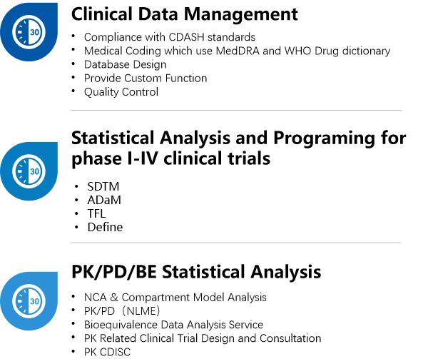 Statistics Service