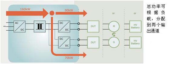 ERS电池模拟器
