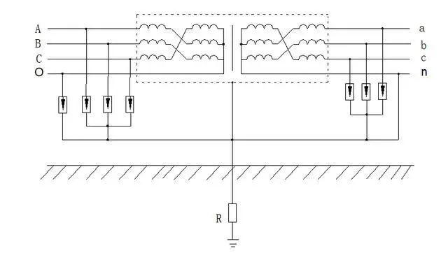 技术应用|建筑大楼防雷问题分析及改造措施