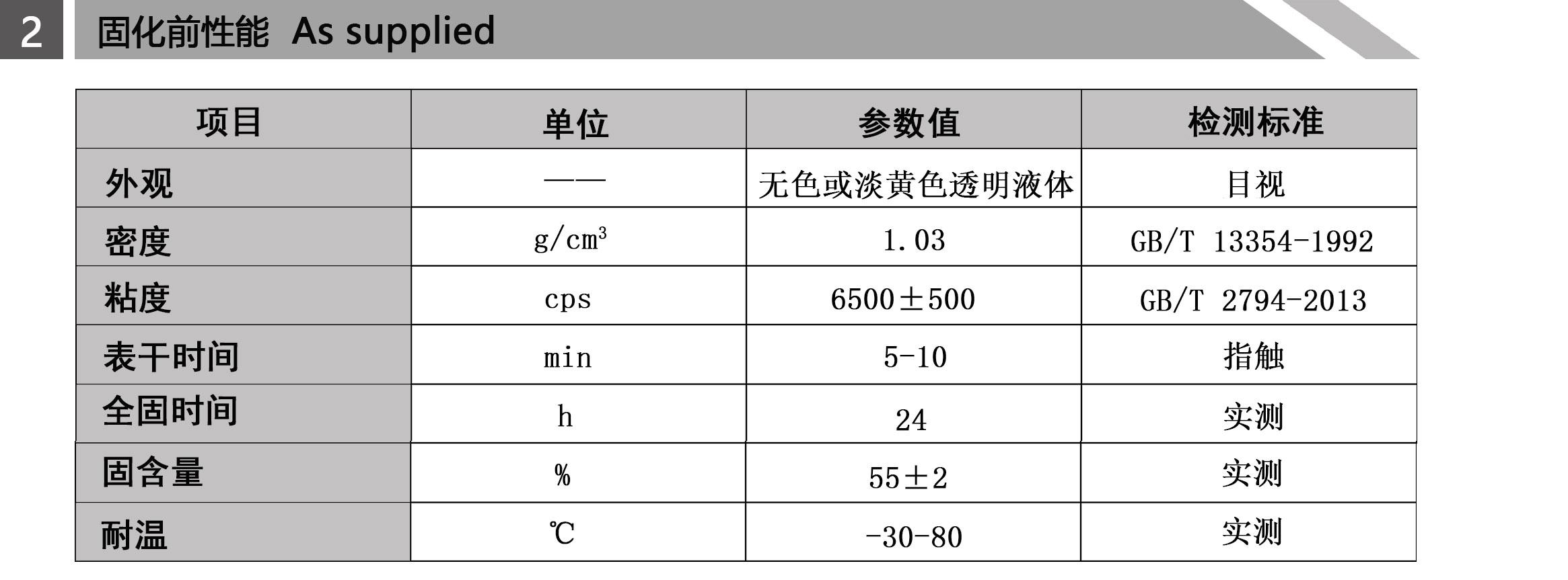 EPS保利龙胶水-900