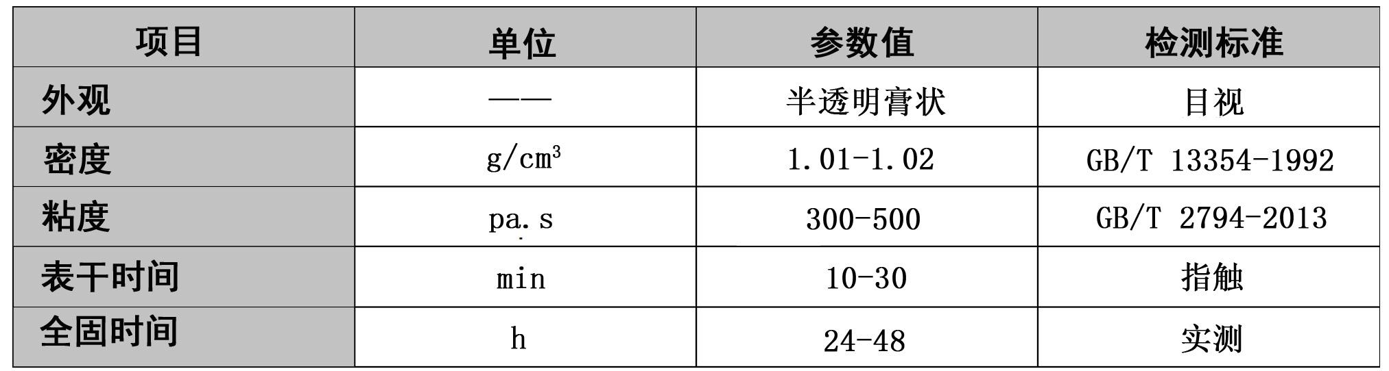 耐高温铝合金专用胶水-688