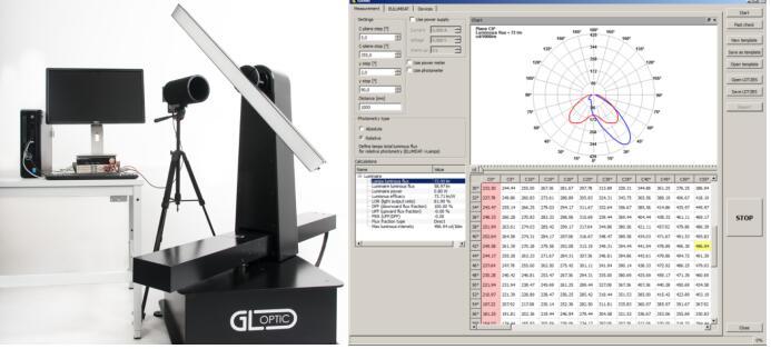 分布式光度计GLG 30-1800