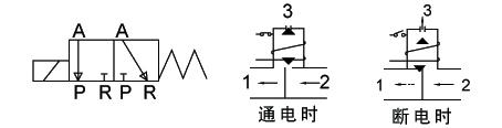 OSA75系列小通径不锈钢电磁阀 (OSA75A二通,OSA75-23二位三通)