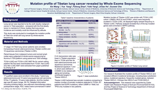 WCLC & ESMO | Genetron Health Makes New Breakthrough in Lung Cancer Research