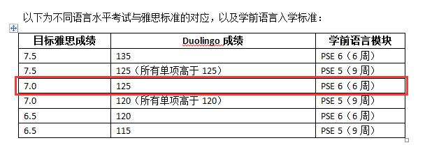 本周院校快讯(04/05/2020 - 08/05/2020)