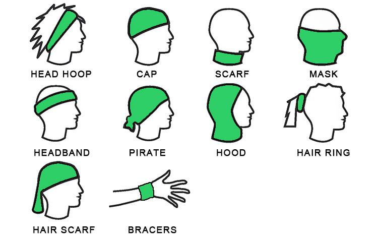 how to wear neck gaiter
