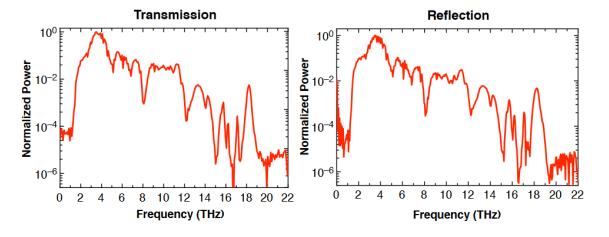 太赫兹时域光谱仪长带宽TeraSys - Ultra