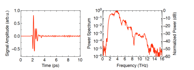 太赫兹时域光谱仪TeraSys12