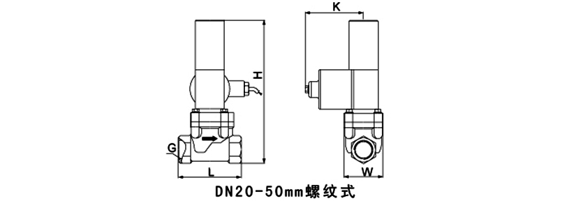 OSA82系列活塞式紧急切断电磁阀 (常开型、电关、手动复位开)
