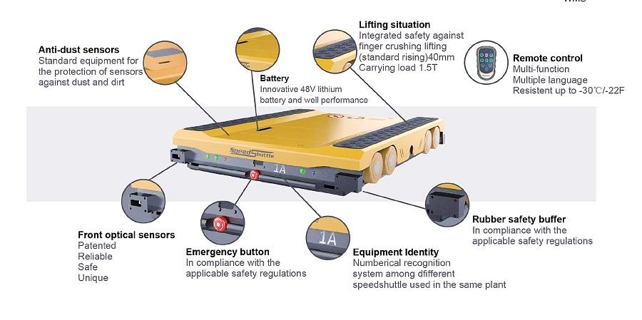 Radio Shuttle Racking System