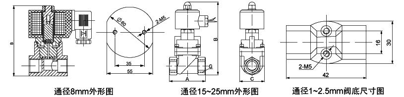 OSA63H系列精巧型高压电磁阀