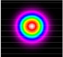 皮秒激光光纤泵浦Microtech