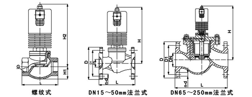 OSA77系列高温活塞电磁阀