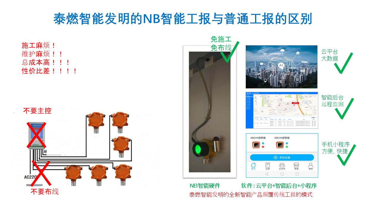 NB智能工业报警器,为安全生产保驾护航