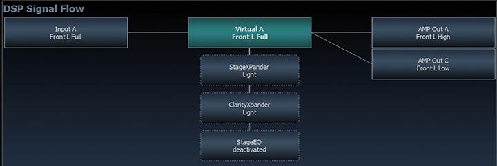 技术讲堂|重新定义好音质!虚拟声道处理(VCP):颠覆想象的黑科技