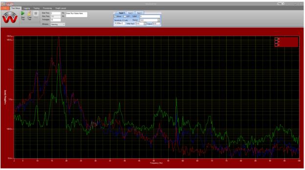 振动分析仪/电镜环境测试仪/电镜磁场测试仪