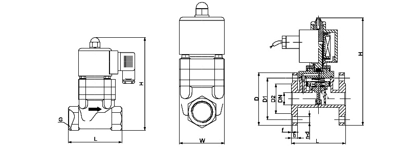 OSA86系列通用电磁阀(含防爆型)
