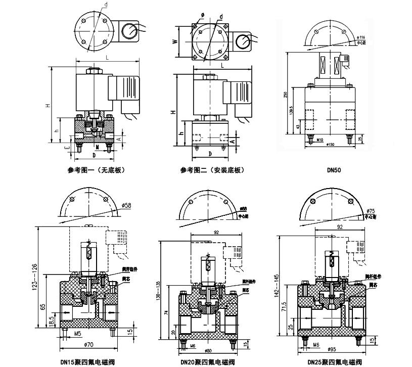 OSA70系列耐腐蚀电磁阀(PTFE)