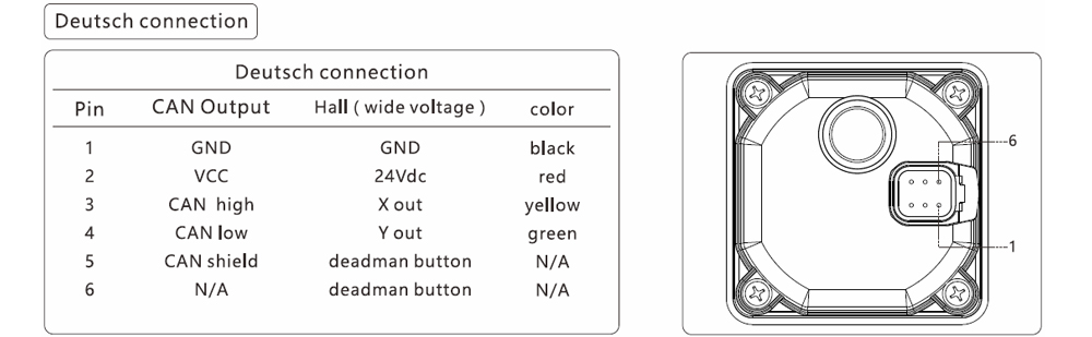 HJ60-2AC-J33-MS00-SS2D-DDX01(改)