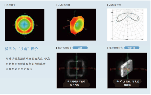 高速近场配光测量系统Otsuka