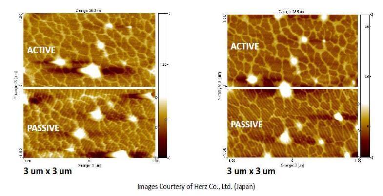 消除AFM噪声的有效主动减振台方案