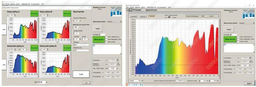 显示屏测试环境光反射率测试技术方案