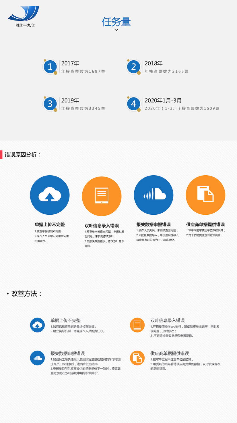 Record of 8396 votes of Shaanxi Starnet International Logistics check list in April