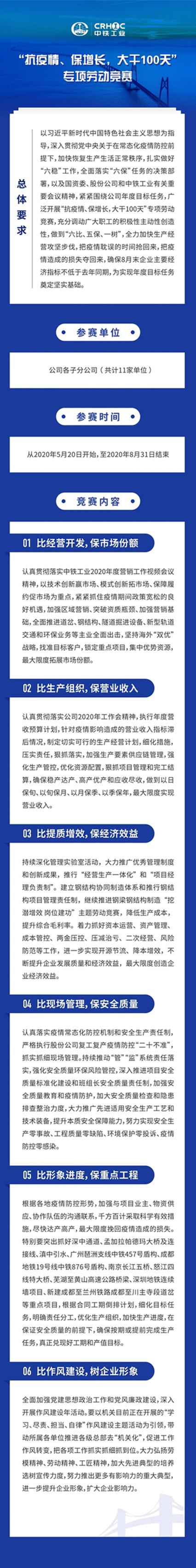 """中铁工业吹响""""百日攻坚""""冲锋号"""