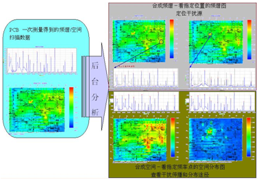 EMSCAN EMxpert EHX 紧凑型电磁干扰扫描系统