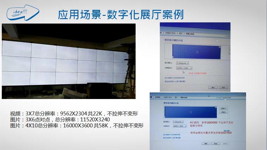液晶拼接屏高清点对点方案-8K,16K