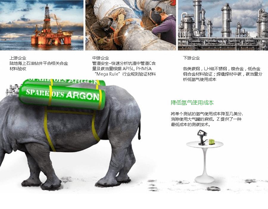 石油化工金属材料现场全元素检测