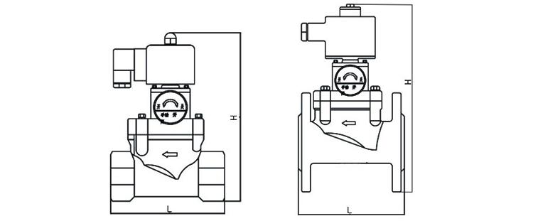 OSA86系列带手动控制电磁阀(含防爆型)