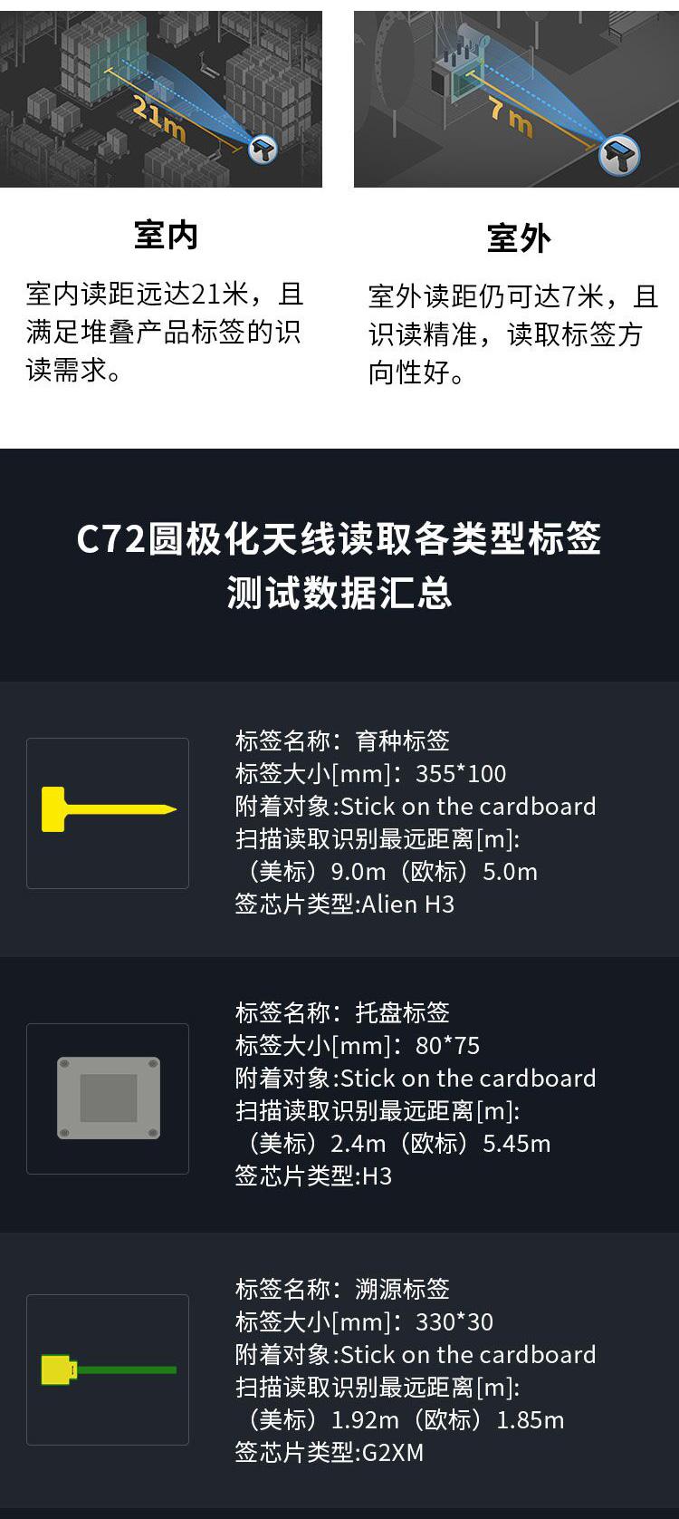 UHF 智能手持终端C72