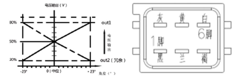 HJ18-2AP-2P034-A