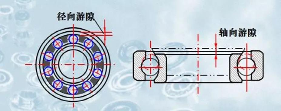 技术干货丨轴承仿真-小小轴承有着大文化