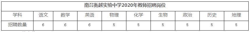 南阳南召衡越实验中学2020年招聘教师公告(即日起至7月30日报名)
