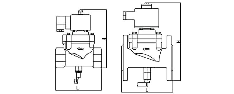 OSA86系列带信号反馈电磁阀(含防爆型)