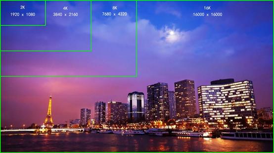 4K8K高清拼接屏大数据点对点不变形显示解决方案