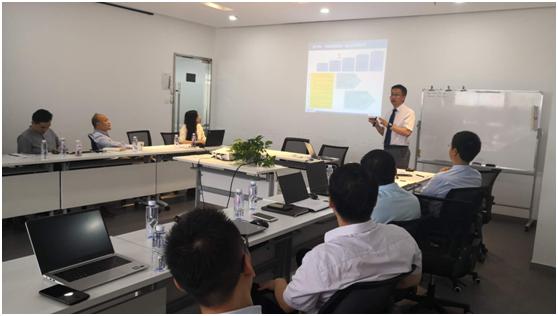 热烈祝贺某精细化工龙头企业与汉捷合作的IPD体系咨询项目正式启动