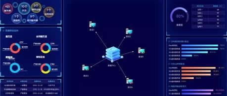 国产CPU全力支持全景多维综合运维监控平台