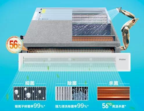 海尔空调|钟南山院士助阵!两大技术标准海尔牵头起草