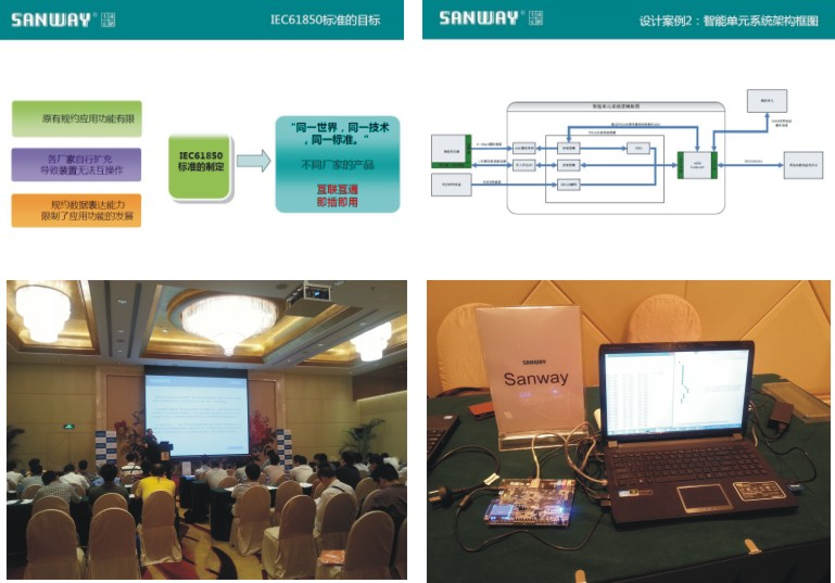 Altera SoC 合作伙伴全国研讨会2014-上海站